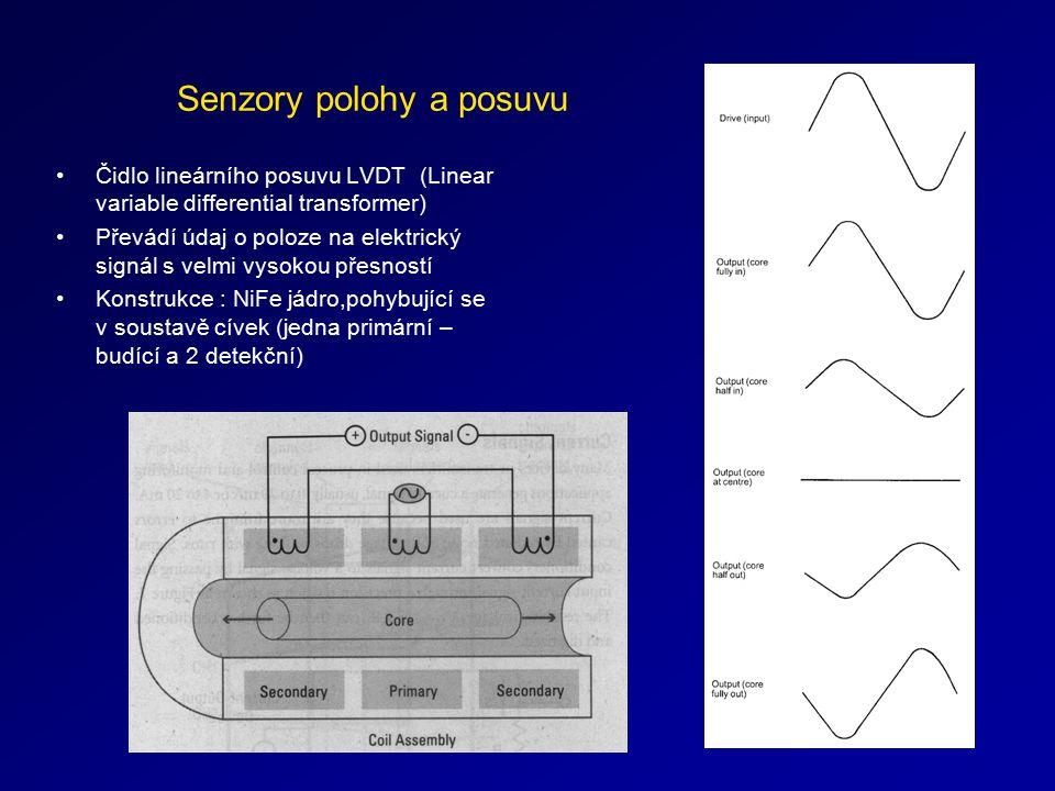 Senzory polohy a posuvu Čidlo lineárního posuvu LVDT (Linear variable differential transformer) Převádí údaj o poloze na elektrický signál s velmi vys