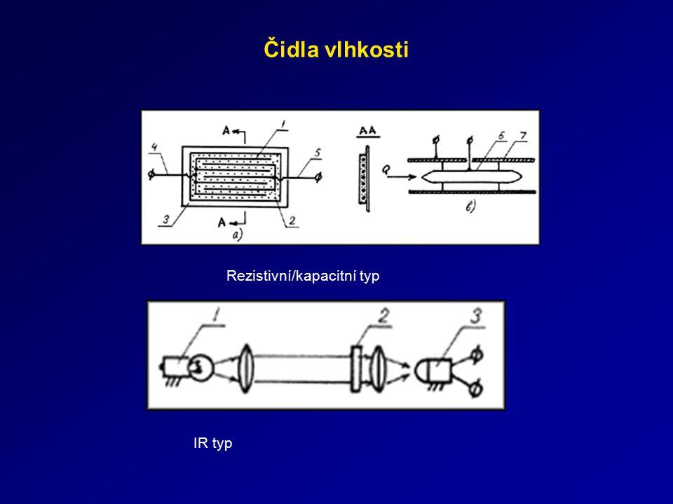 Čidla vlhkosti Rezistivní/kapacitní typ IR typ
