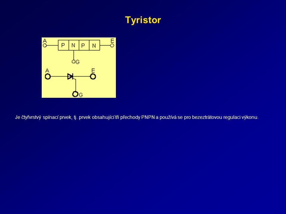 Tyristor Je čtyřvrstvý spínací prvek, tj. prvek obsahující tři přechody PNPN a používá se pro bezeztrátovou regulaci výkonu.