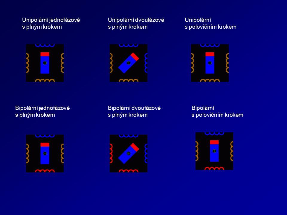 Unipolární jednofázové s plným krokem Unipolární dvoufázové s plným krokem Unipolární s polovičním krokem Bipolární jednofázové s plným krokem Bipolár