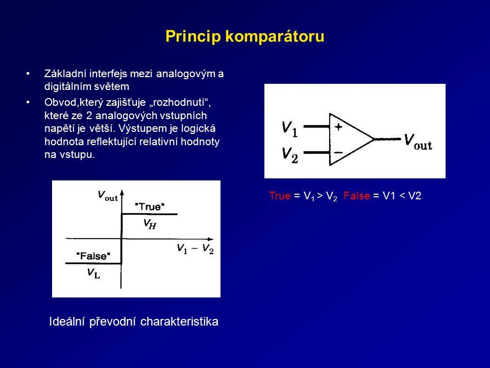 """Princip komparátoru Základní interfejs mezi analogovým a digitálním světem Obvod,který zajišťuje """"rozhodnutí"""", které ze 2 analogových vstupních napětí"""