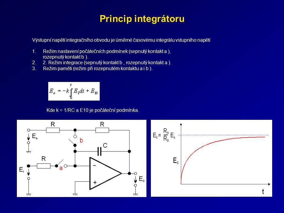Princip integrátoru Výstupní napětí integračního obvodu je úměrné časovému integrálu vstupního napětí 1.Režim nastavení počátečních podmínek (sepnutý