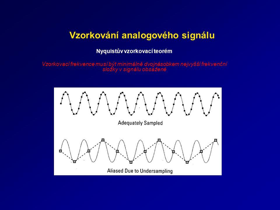 Vzorkování analogového signálu Nyquistův vzorkovací teorém Vzorkovací frekvence musí být minimálně dvojnásobkem nejvyšší frekvenční složky v signálu o