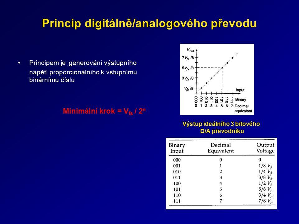 Princip digitálně/analogového převodu Principem je generování výstupního napětí proporcionálního k vstupnímu binárnímu číslu Výstup ideálního 3 bitové