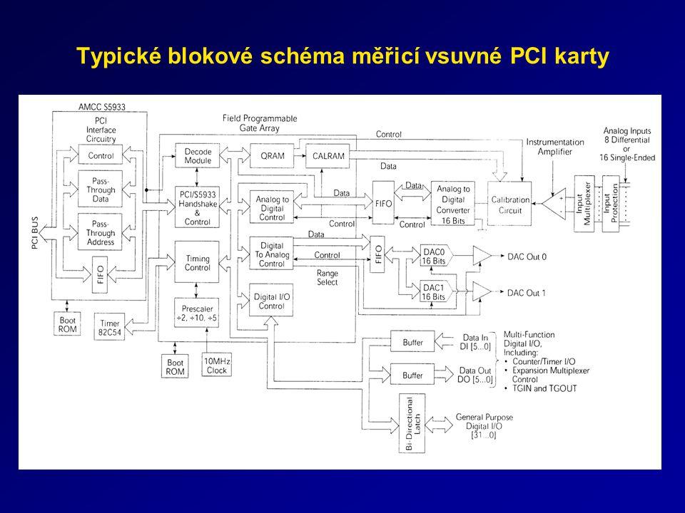 Typické blokové schéma měřicí vsuvné PCI karty