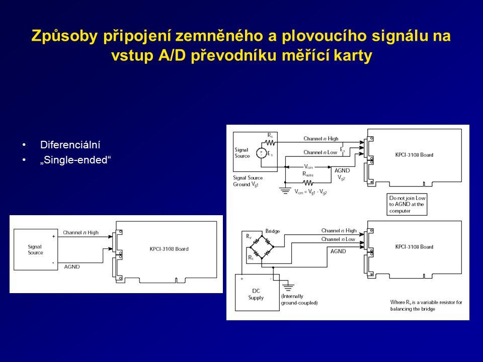 """Způsoby připojení zemněného a plovoucího signálu na vstup A/D převodníku měřící karty Diferenciální """"Single-ended"""""""