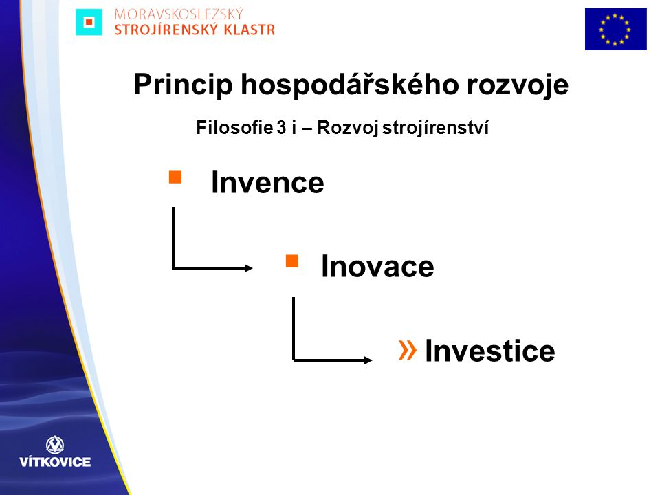  Invence  Inovace » Investice Filosofie 3 i – Rozvoj strojírenství Princip hospodářského rozvoje