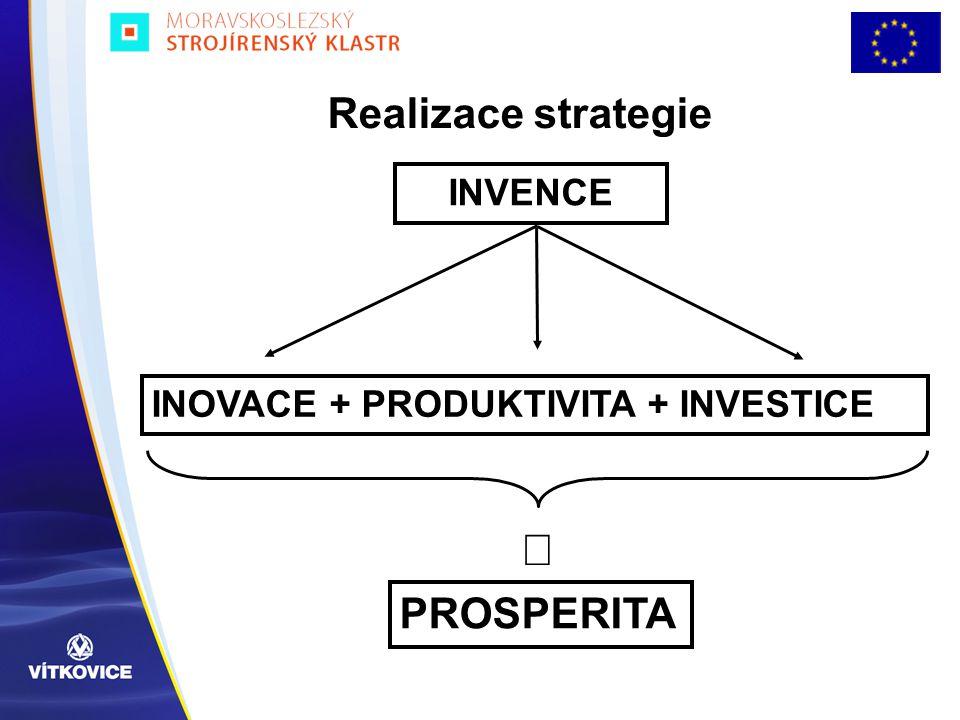 Realizace strategie INVENCE INOVACE + PRODUKTIVITA + INVESTICE PROSPERITA 