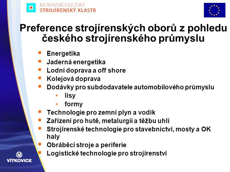 Preference strojírenských oborů z pohledu českého strojírenského průmyslu  Energetika  Jaderná energetika  Lodní doprava a off shore  Kolejová dop