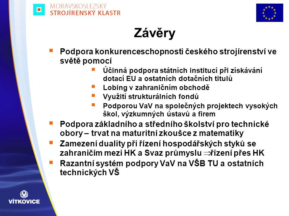 Závěry  Podpora konkurenceschopnosti českého strojírenství ve světě pomocí  Účinná podpora státních institucí při získávání dotací EU a ostatních do