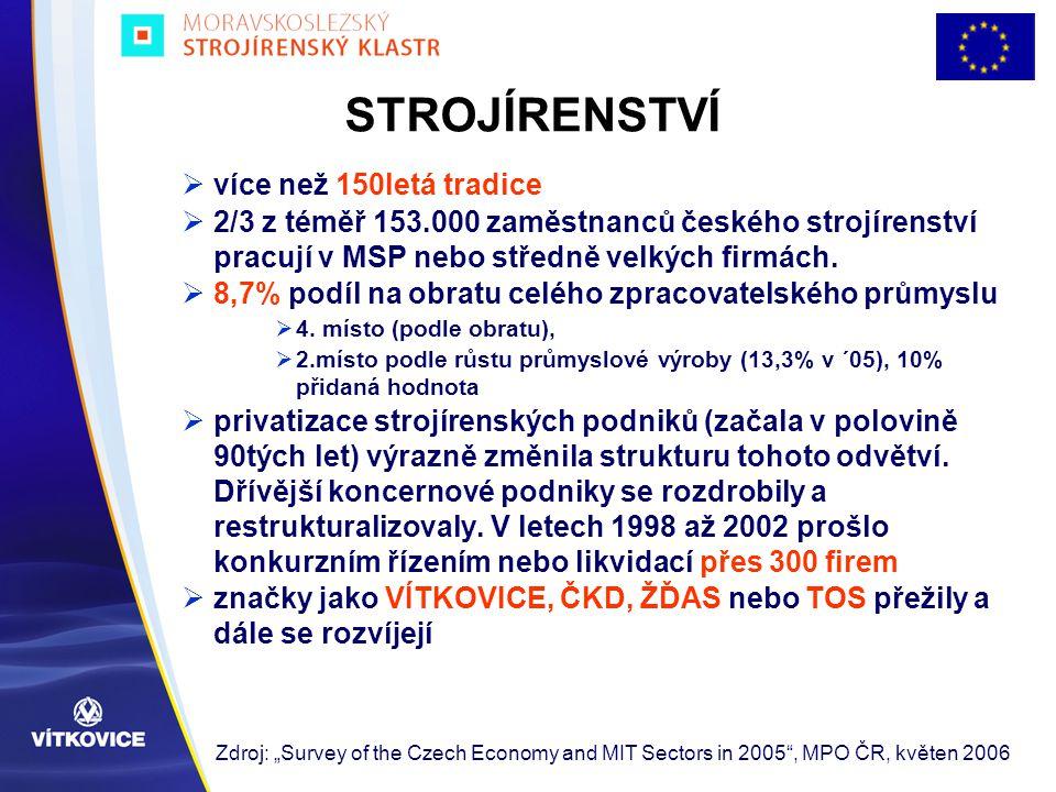 STROJÍRENSTVÍ  více než 150letá tradice  2/3 z téměř 153.000 zaměstnanců českého strojírenství pracují v MSP nebo středně velkých firmách.  8,7% po