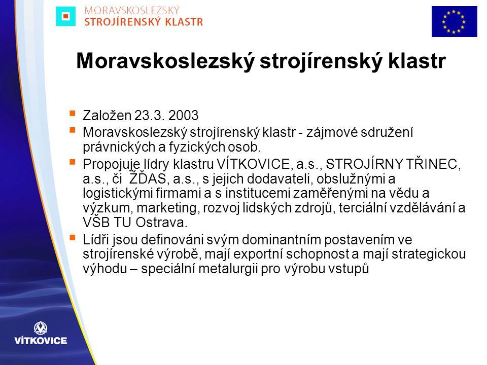 Moravskoslezský strojírenský klastr  Založen 23.3. 2003  Moravskoslezský strojírenský klastr - zájmové sdružení právnických a fyzických osob.  Prop
