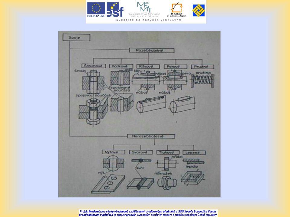 Lepené spoje Lepení strojních součástí je nerozebíratelné spojení a uplatňuje se tam, kde použití klasických druhů spojení je obtížné nebo nemožné i proto, že toto spojení má řadu nevýhod např.