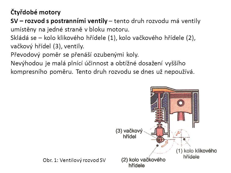 Čtyřdobé motory SV – rozvod s postranními ventily – tento druh rozvodu má ventily umístěny na jedné straně v bloku motoru. Skládá se – kolo klikového
