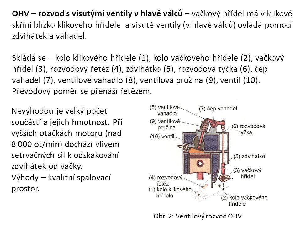OHV – rozvod s visutými ventily v hlavě válců – vačkový hřídel má v klikové skříni blízko klikového hřídele a visuté ventily (v hlavě válců) ovládá po