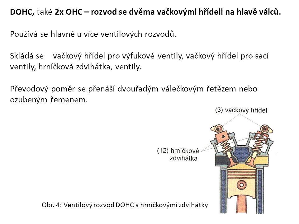 DOHC, také 2x OHC – rozvod se dvěma vačkovými hřídeli na hlavě válců. Používá se hlavně u více ventilových rozvodů. Skládá se – vačkový hřídel pro výf