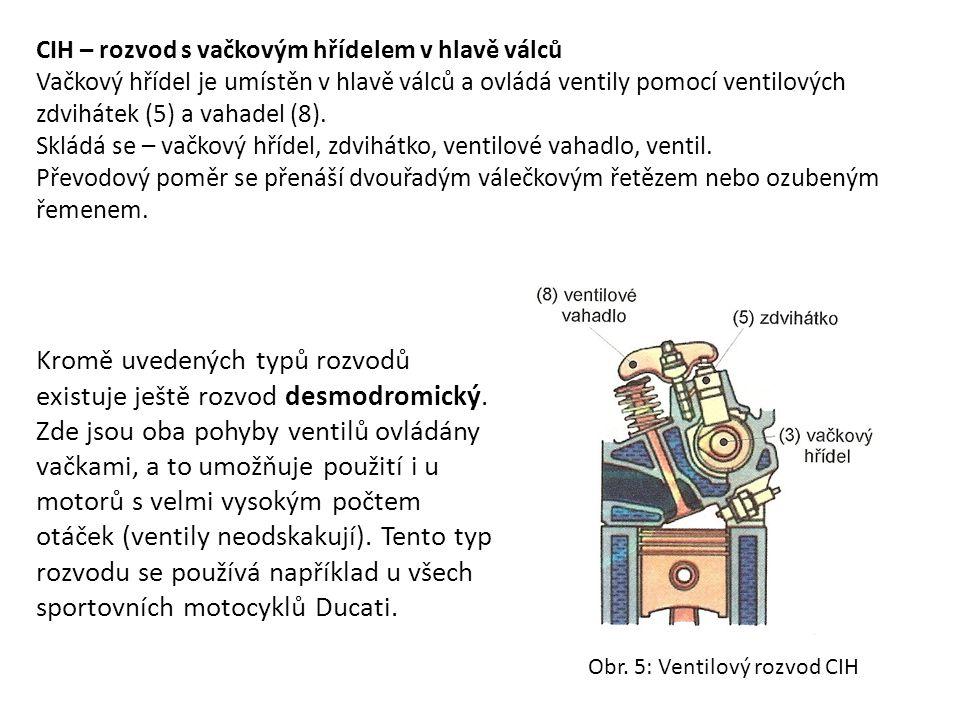 CIH – rozvod s vačkovým hřídelem v hlavě válců Vačkový hřídel je umístěn v hlavě válců a ovládá ventily pomocí ventilových zdvihátek (5) a vahadel (8)