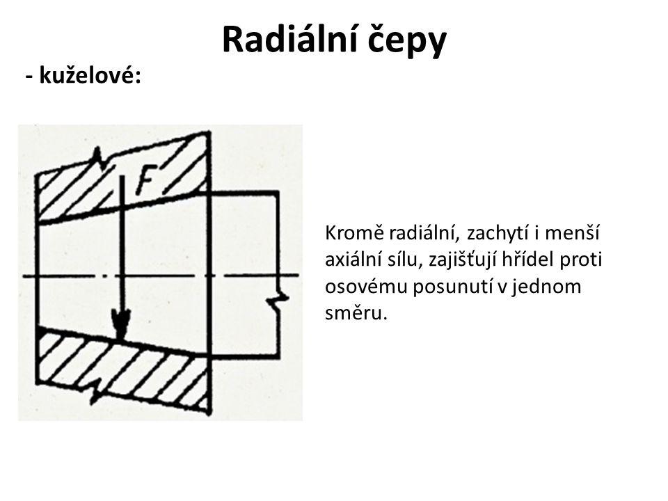 Radiální čepy - kuželové: Kromě radiální, zachytí i menší axiální sílu, zajišťují hřídel proti osovému posunutí v jednom směru.