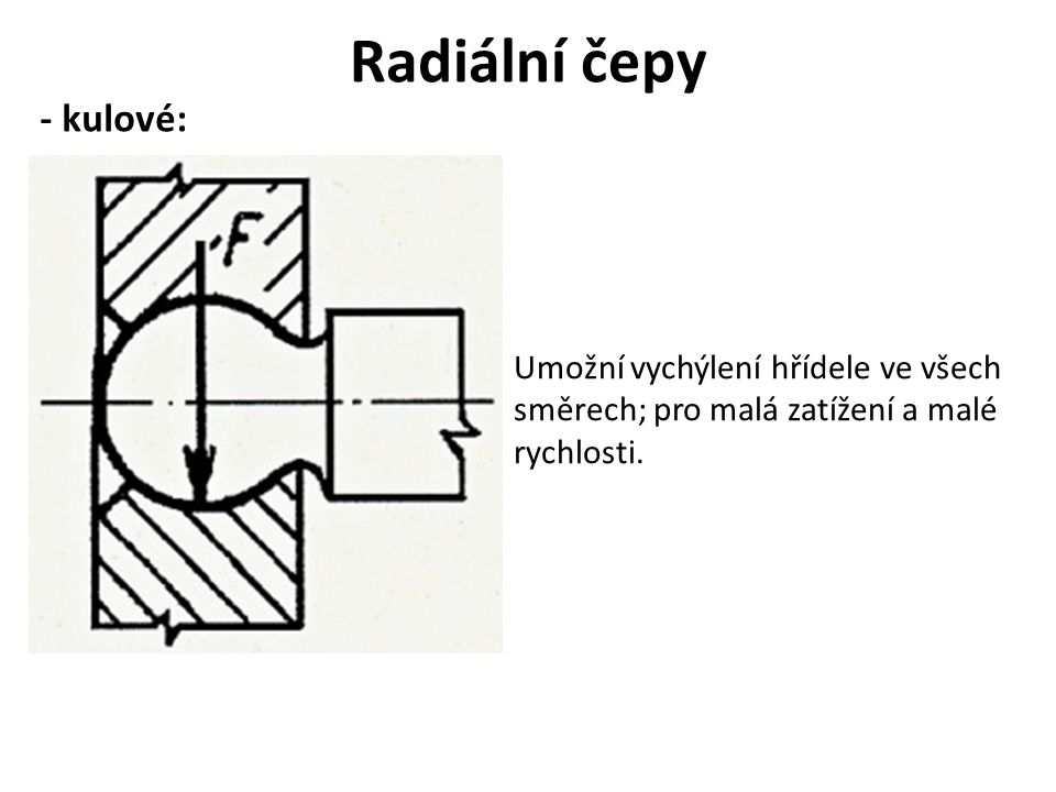 Radiální čepy - kulové: Umožní vychýlení hřídele ve všech směrech; pro malá zatížení a malé rychlosti.