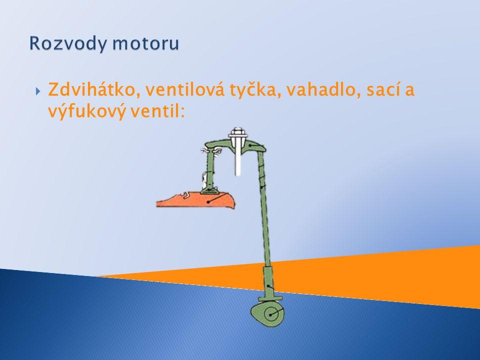  Zdvihátko, ventilová tyčka, vahadlo, sací a výfukový ventil: