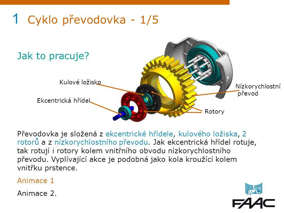 1 Cyklo převodovka - 1/5 Jak to pracuje? Převodovka je složená z ekcentrické hřídele, kulového ložiska, 2 rotorů a z nízkorychlostního převodu. Jak ek
