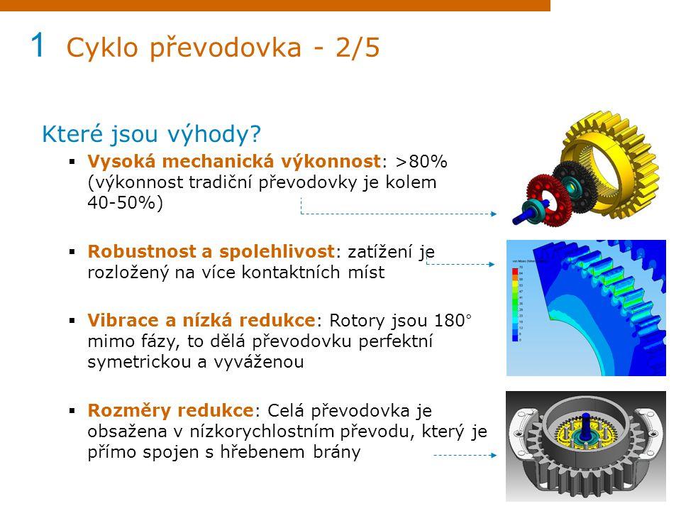 1 Cyklo převodovka - 2/5 Které jsou výhody?  Vysoká mechanická výkonnost: >80% (výkonnost tradiční převodovky je kolem 40-50%)  Robustnost a spolehl