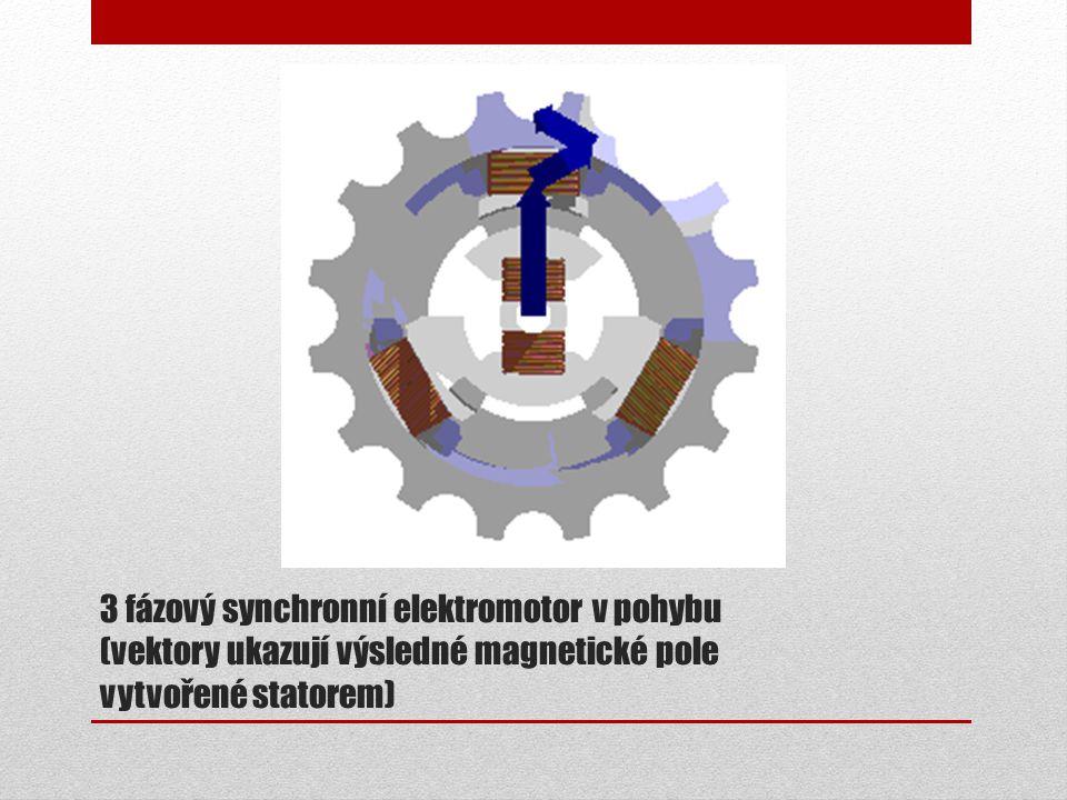 3 fázový synchronní elektromotor v pohybu (vektory ukazují výsledné magnetické pole vytvořené statorem)