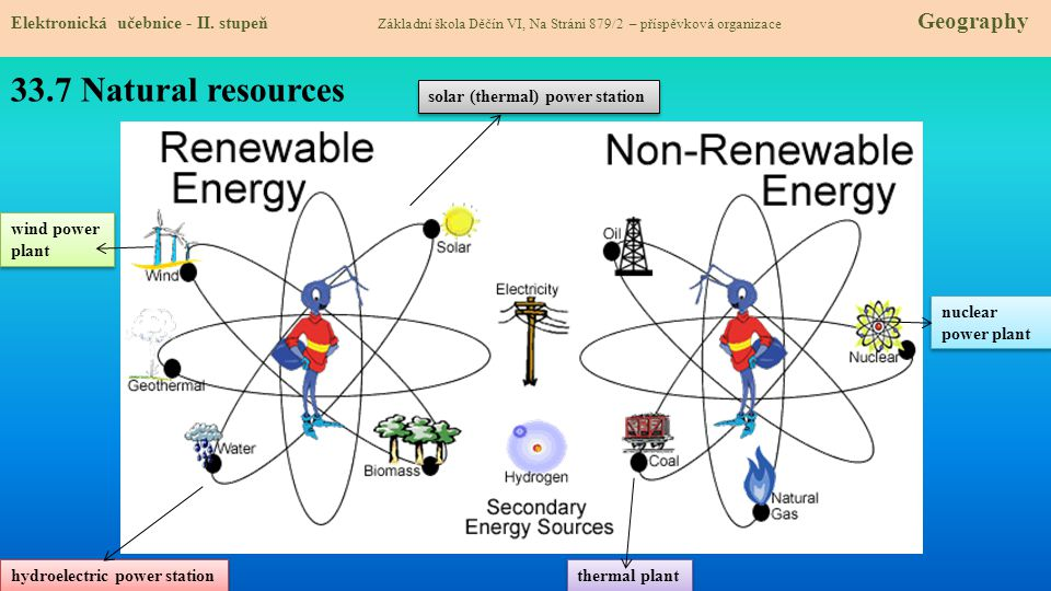 33.8 Test Správné odpovědi: 1.Která z následujících surovin nepatří mezi obnovitelné zdroje.