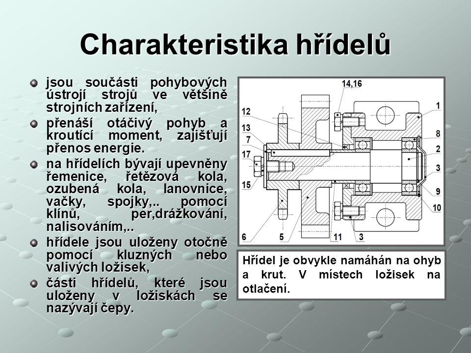 Charakteristika hřídelů jsou součásti pohybových ústrojí strojů ve většině strojních zařízení, přenáší otáčivý pohyb a kroutící moment, zajišťují přenos energie.