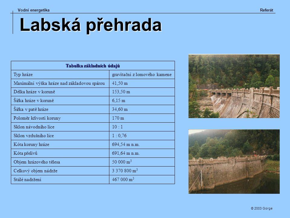 Vodní energetikaReferát © 2003 Gorge Labská přehrada 467 000 m 3 Stálé nadržení 3 370 800 m 3 Celkový objem nádrže 50 000 m 3 Objem hrázového tělesa 6