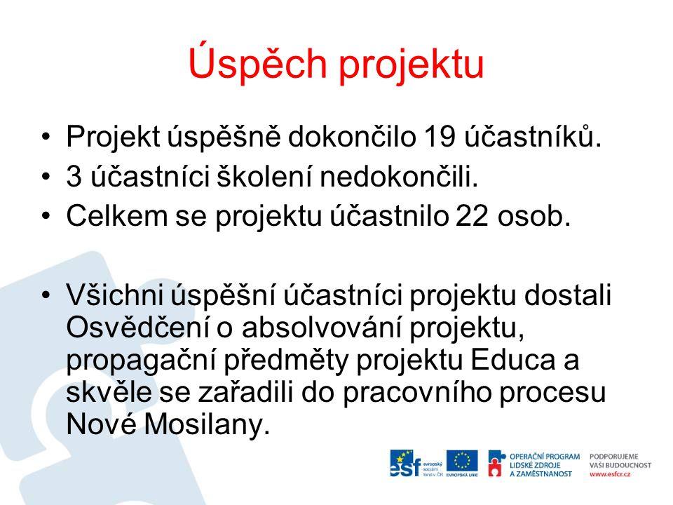Úspěch projektu Projekt úspěšně dokončilo 19 účastníků.