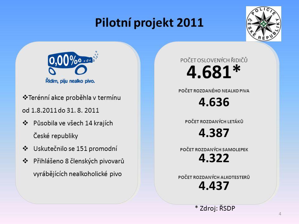 Shrnutí pilotního projektu v roce 2011 (1) 5 ✓ Pilotní projekt byl jedinečný formou spolupráce Policie ČR a ČSPS v rámci bezpečnostně - preventivních akcí, konaných na celém území České republiky.