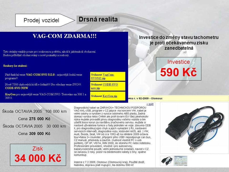 Prodej vozidel Drsná realita Investice 590 Kč Zisk 34 000 Kč Škoda OCTAVIA 2005 108 000 km Cena 275 000 Kč Škoda OCTAVIA 2005 30 000 km Cena 309 000 K