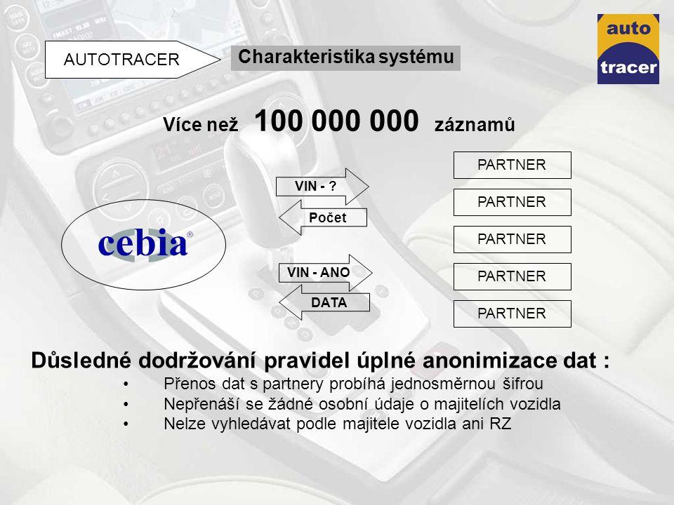 Charakteristika systému Více než 100 000 000 záznamů PARTNER Důsledné dodržování pravidel úplné anonimizace dat : Přenos dat s partnery probíhá jednos