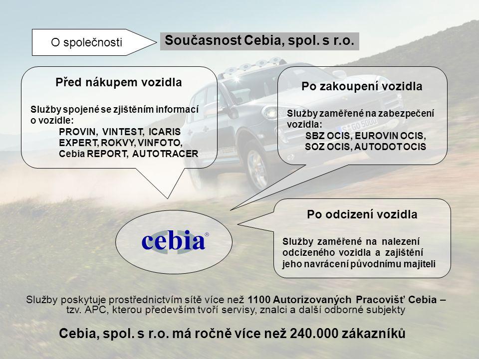 O společnosti Současnost Cebia, spol. s r.o. Před nákupem vozidla Služby spojené se zjištěním informací o vozidle: PROVIN, VINTEST, ICARIS EXPERT, ROK