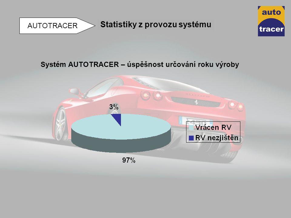 Systém AUTOTRACER – úspěšnost určování roku výroby Statistiky z provozu systému AUTOTRACER