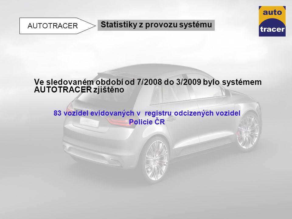 Ve sledovaném období od 7/2008 do 3/2009 bylo systémem AUTOTRACER zjištěno 83 vozidel evidovaných v registru odcizených vozidel Policie ČR Statistiky