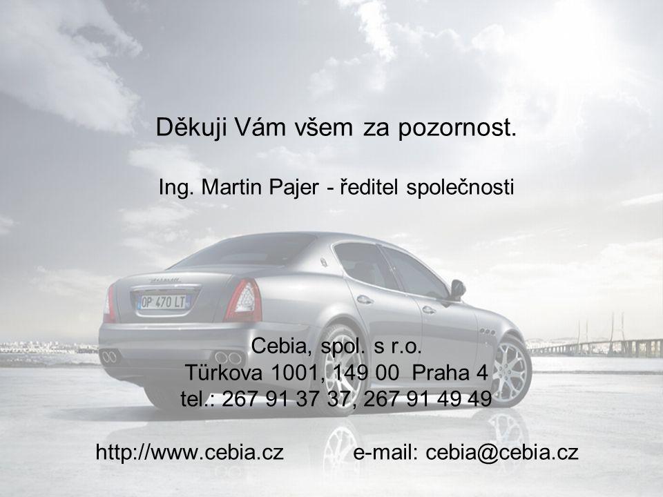 Děkuji Vám všem za pozornost. Ing. Martin Pajer - ředitel společnosti Cebia, spol. s r.o. Türkova 1001, 149 00 Praha 4 tel.: 267 91 37 37, 267 91 49 4