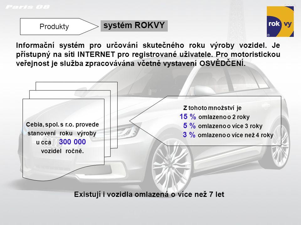 Produkty systém ROKVY Informační systém pro určování skutečného roku výroby vozidel. Je přístupný na síti INTERNET pro registrované uživatele. Pro mot