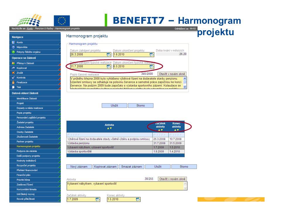 BENEFIT7 – Harmonogram projektu