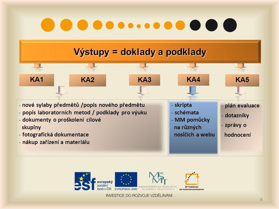 Témata k diskusi ? Výběrová řízení www stránky projektu Publicita projektu ???? 19