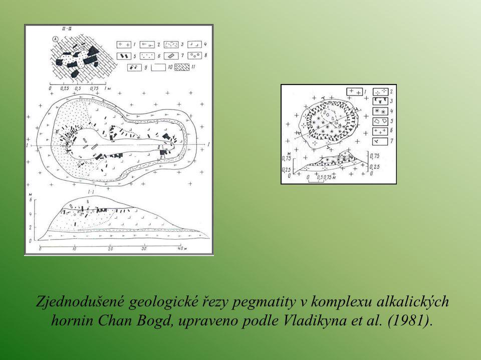 Zjednodušené geologické řezy pegmatity v komplexu alkalických hornin Chan Bogd, upraveno podle Vladikyna et al. (1981).
