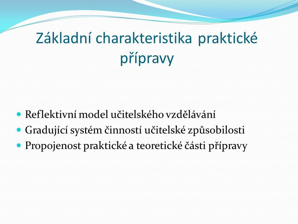 Základní charakteristika praktické přípravy Reflektivní model učitelského vzdělávání Gradující systém činností učitelské způsobilosti Propojenost prak