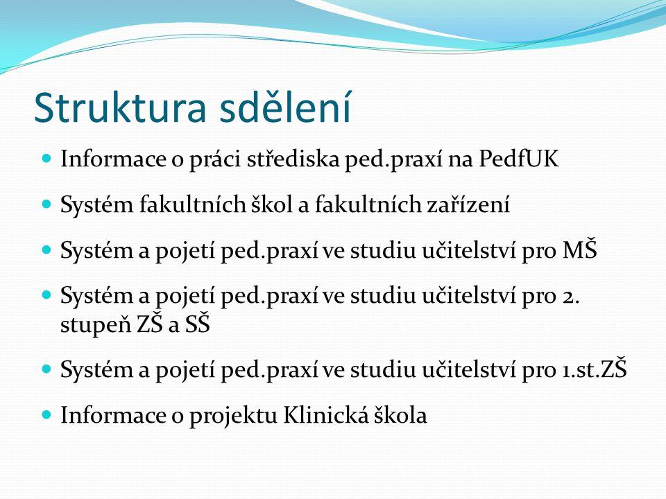 Struktura sdělení Informace o práci střediska ped.praxí na PedfUK Systém fakultních škol a fakultních zařízení Systém a pojetí ped.praxí ve studiu uči
