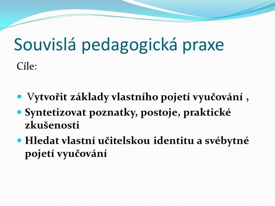 Souvislá pedagogická praxe Cíle: Vytvořit základy vlastního pojetí vyučování, Syntetizovat poznatky, postoje, praktické zkušenosti Hledat vlastní učit