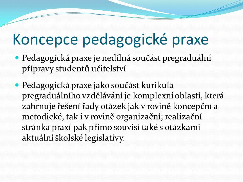 Koncepce pedagogické praxe Pedagogická praxe je nedílná součást pregraduální přípravy studentů učitelství Pedagogická praxe jako součást kurikula preg