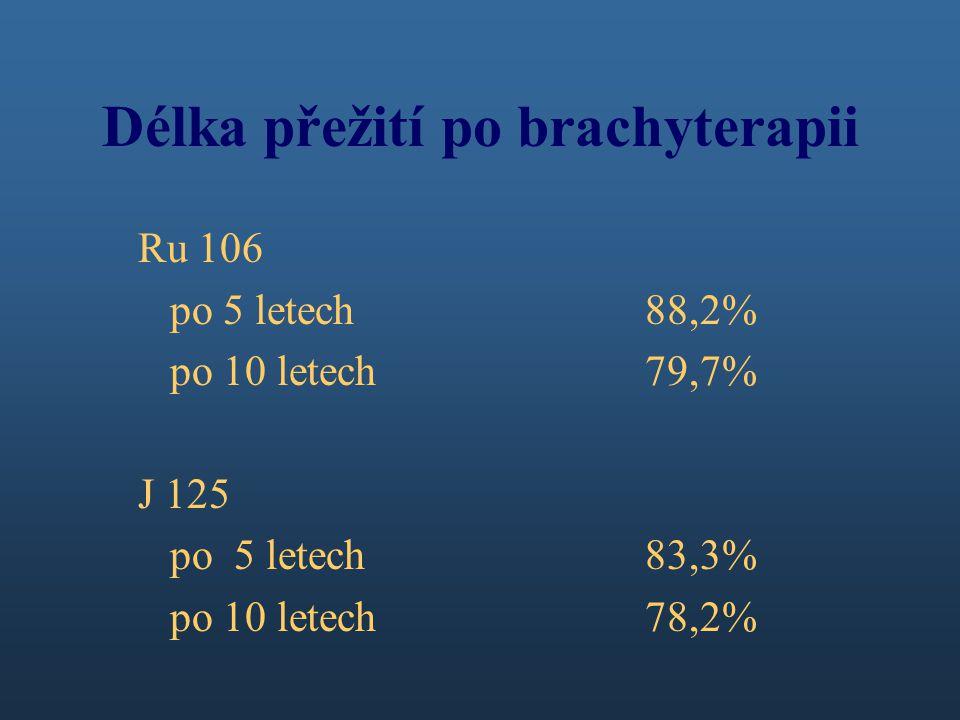 Délka přežití po brachyterapii Ru 106 po 5 letech 88,2% po 10 letech 79,7% J 125 po 5 letech 83,3% po 10 letech 78,2%
