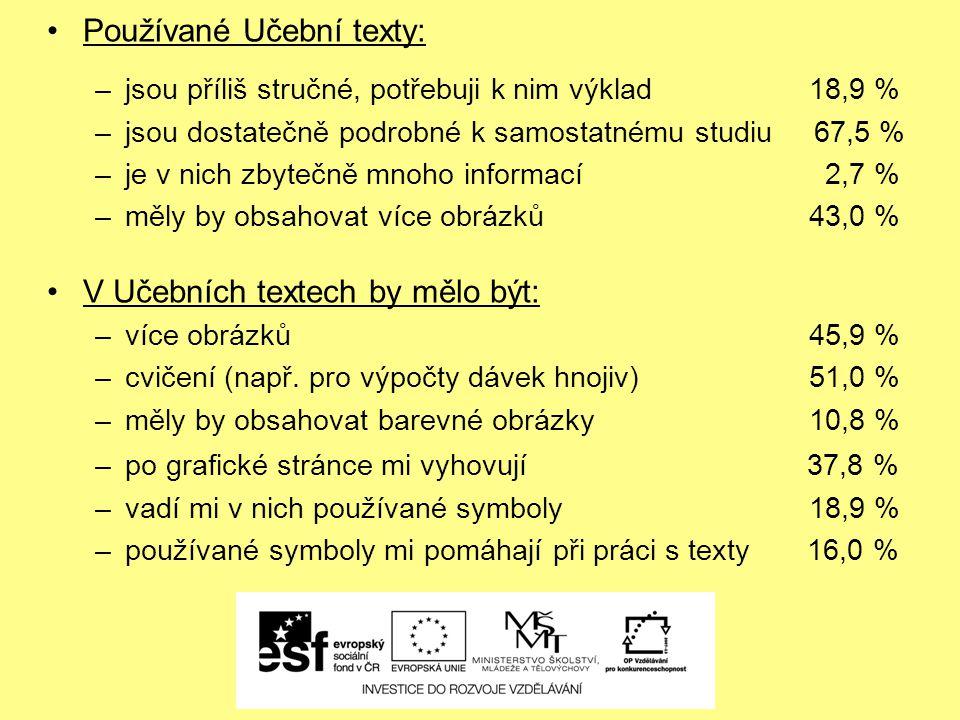 Používané Učební texty: –jsou příliš stručné, potřebuji k nim výklad 18,9 % –jsou dostatečně podrobné k samostatnému studiu 67,5 % –je v nich zbytečně