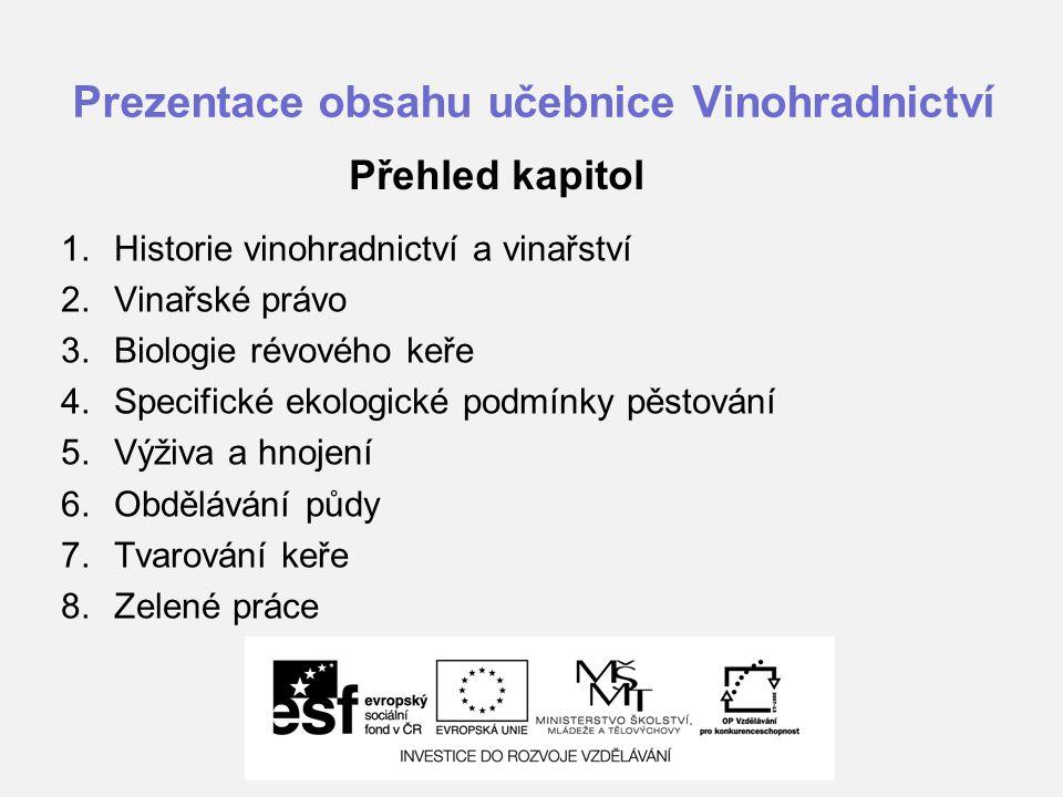 Prezentace obsahu učebnice Vinohradnictví 1.Historie vinohradnictví a vinařství 2.Vinařské právo 3.Biologie révového keře 4.Specifické ekologické podm