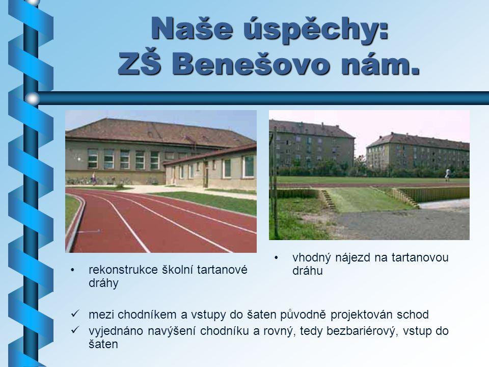Naše úspěchy: ZŠ Benešovo nám. rekonstrukce školní tartanové dráhy vhodný nájezd na tartanovou dráhu mezi chodníkem a vstupy do šaten původně projekto